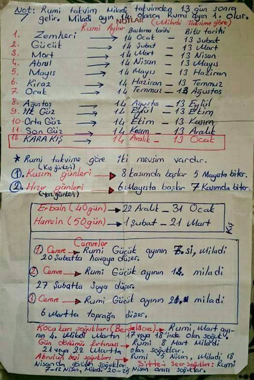 rumi_tarih_ve_mevsimler